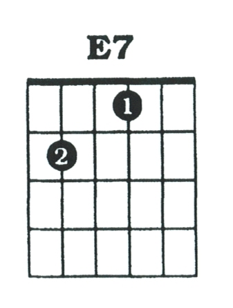 E7 Chord Diagram Block And Schematic Diagrams